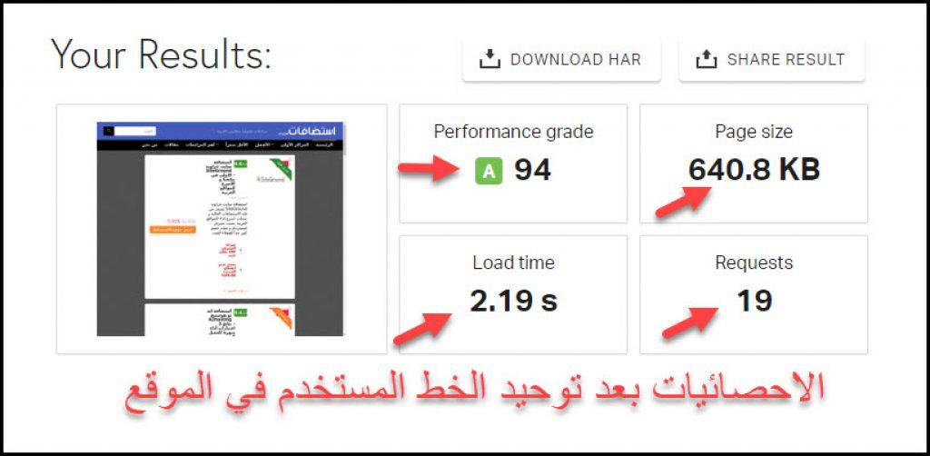 نتائج تحسين سرعة الموقع بعد توحيد الخط المستخدم في الموقع