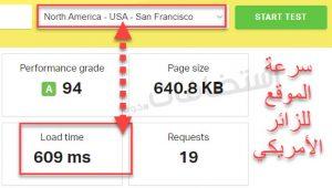 تحسين سرعة الموقع خطوة بخطوة (متوافق مع ووردبريس) 20